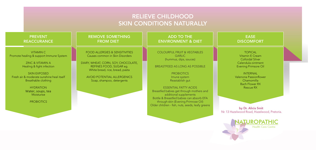 What can you do to help heal your little one's skin conditions quicker.